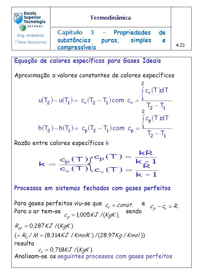 Capítulo 3 - Propriedades de substâncias puras, simples e compressíveis Equação de calores específicos para Gases Ideais Aproximação a valores constan