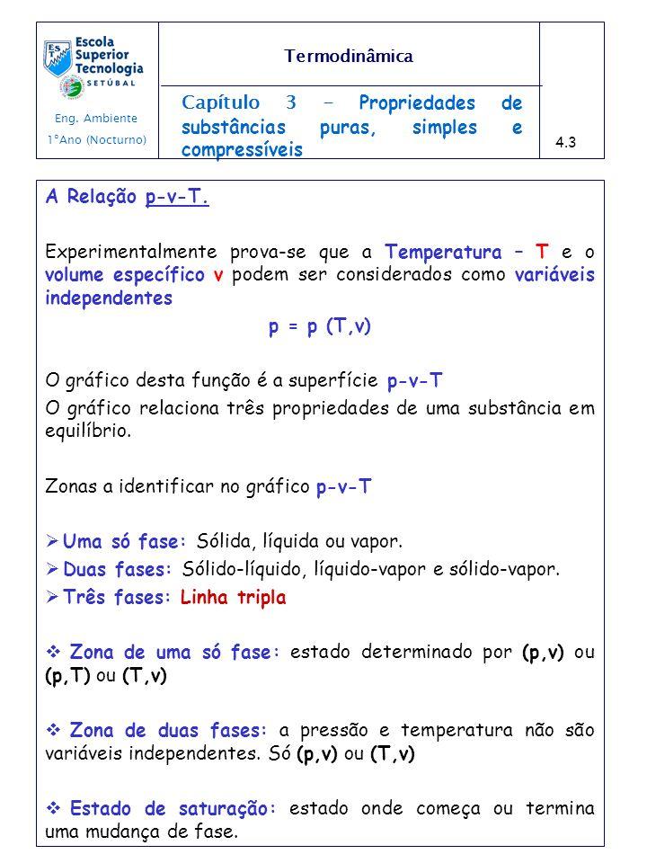 Capítulo 3 - Propriedades de substâncias puras, simples e compressíveis A Relação p-v-T. Experimentalmente prova-se que a Temperatura – T e o volume e