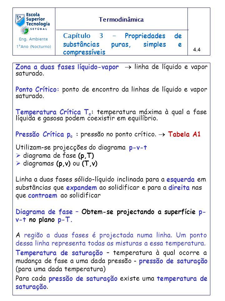 Capítulo 3 - Propriedades de substâncias puras, simples e compressíveis Zona a duas fases líquido-vapor linha de líquido e vapor saturado. Ponto Críti