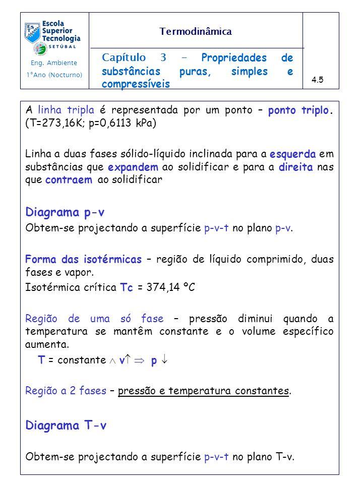 Capítulo 3 - Propriedades de substâncias puras, simples e compressíveis A linha tripla é representada por um ponto – ponto triplo. (T=273,16K; p=0,611
