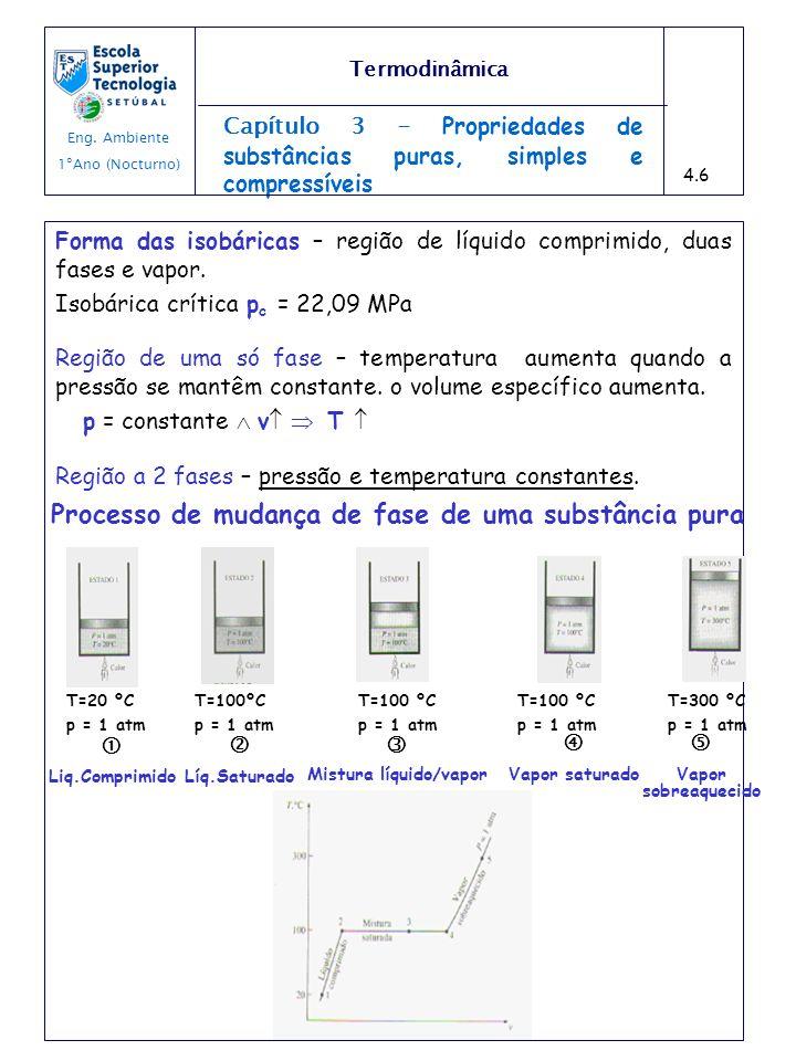 Capítulo 3 - Propriedades de substâncias puras, simples e compressíveis Forma das isobáricas – região de líquido comprimido, duas fases e vapor. Isobá