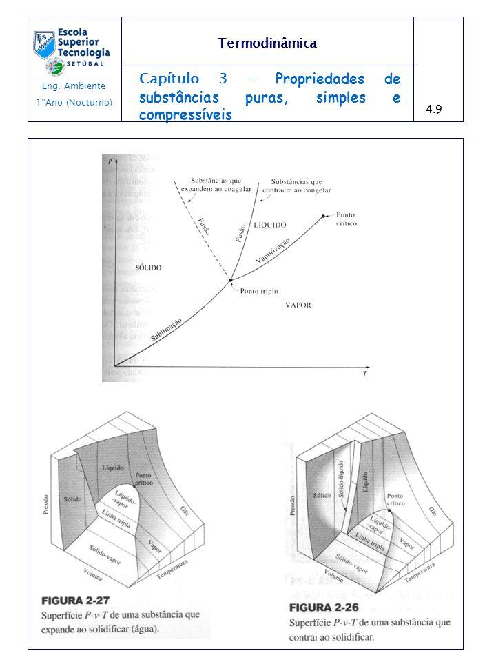 Capítulo 3 - Propriedades de substâncias puras, simples e compressíveis Termodinâmica 4.9 Eng. Ambiente 1ºAno (Nocturno)