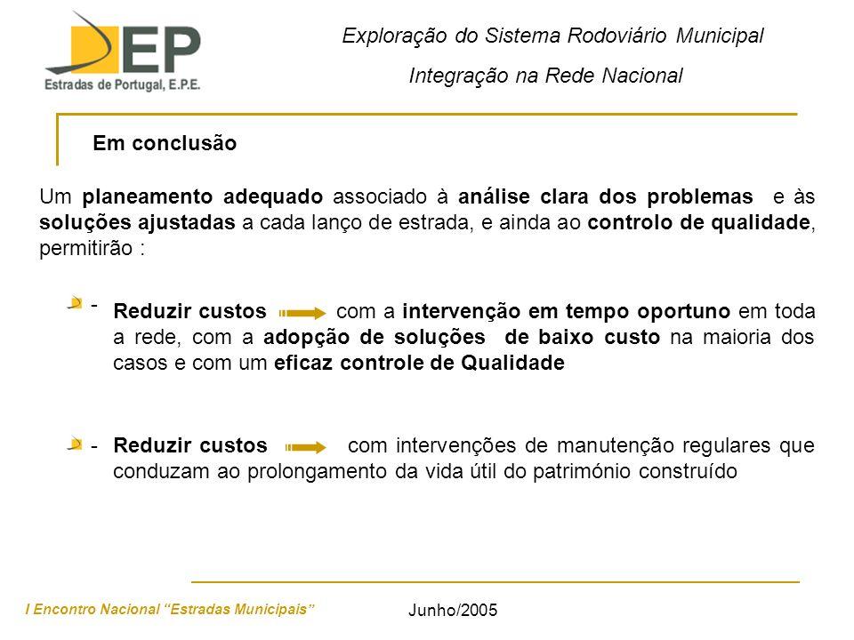 Exploração do Sistema Rodoviário Municipal Integração na Rede Nacional I Encontro Nacional Estradas Municipais Junho/2005 Em conclusão Um planeamento