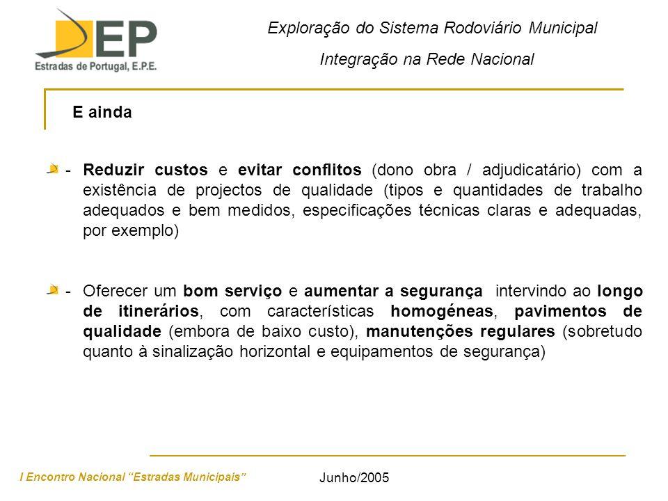 Exploração do Sistema Rodoviário Municipal Integração na Rede Nacional I Encontro Nacional Estradas Municipais Junho/2005 E ainda Reduzir custos e evi