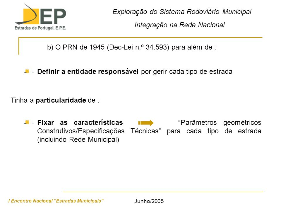 Exploração do Sistema Rodoviário Municipal Integração na Rede Nacional I Encontro Nacional Estradas Municipais Junho/2005 b) O PRN de 1945 (Dec-Lei n.