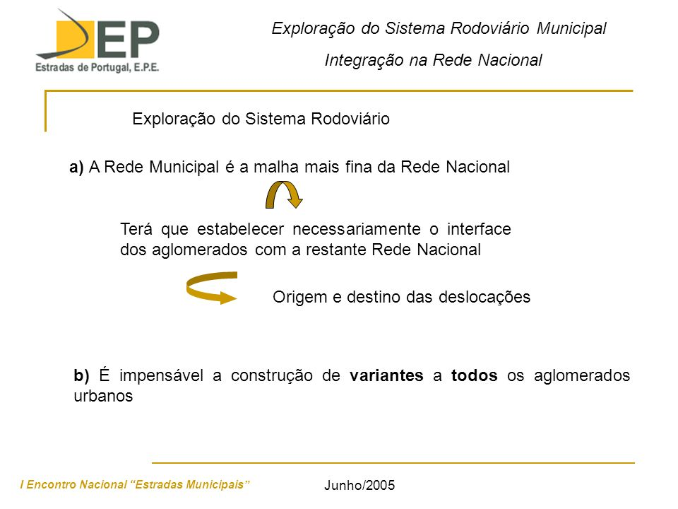 Exploração do Sistema Rodoviário Municipal Integração na Rede Nacional I Encontro Nacional Estradas Municipais Junho/2005 Exploração do Sistema Rodovi