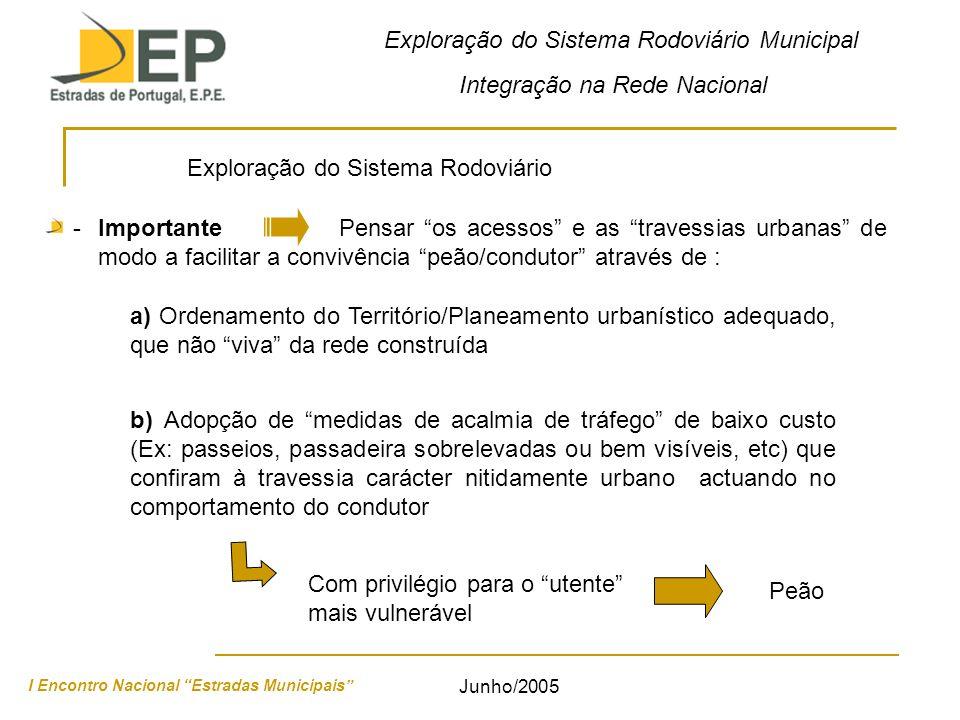 Exploração do Sistema Rodoviário Municipal Integração na Rede Nacional I Encontro Nacional Estradas Municipais Junho/2005 Planeamento Estratégico PRN A revogação do Dec.