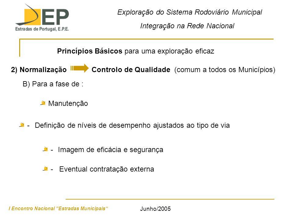 Exploração do Sistema Rodoviário Municipal Integração na Rede Nacional I Encontro Nacional Estradas Municipais Junho/2005 Princípios Básicos para uma
