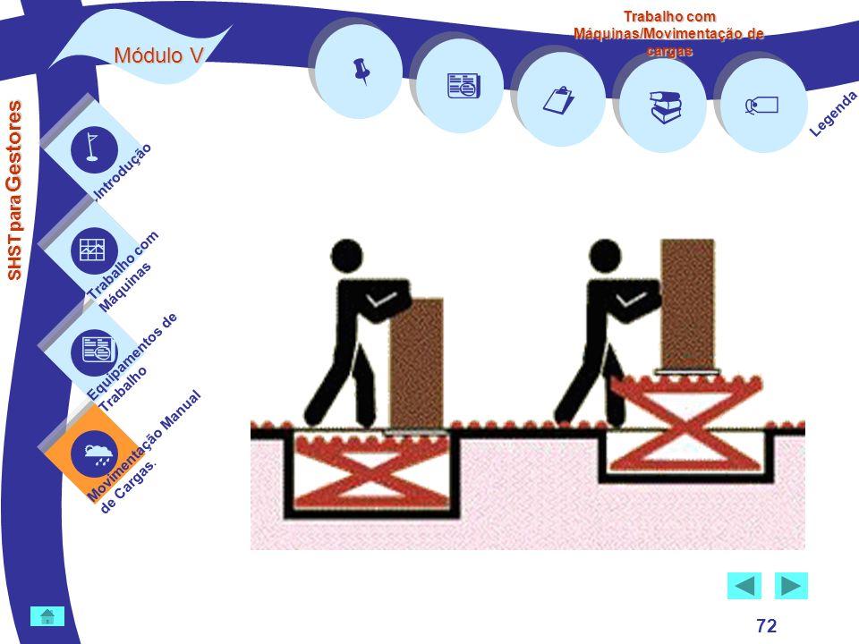 Módulo V SHST para Gestores Introdução Trabalho com Máquinas Equipamentos de Trabalho Movimentação Manual de Cargas. Legenda Trabalho com Máquinas/Mov