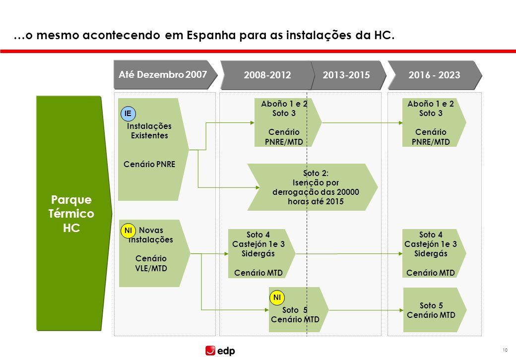 9 …estando fixadas desde 2007 as condições de adaptação progressiva das instalações existentes da EDP Produção ao regime de aplicação de MTDs… Até Dez