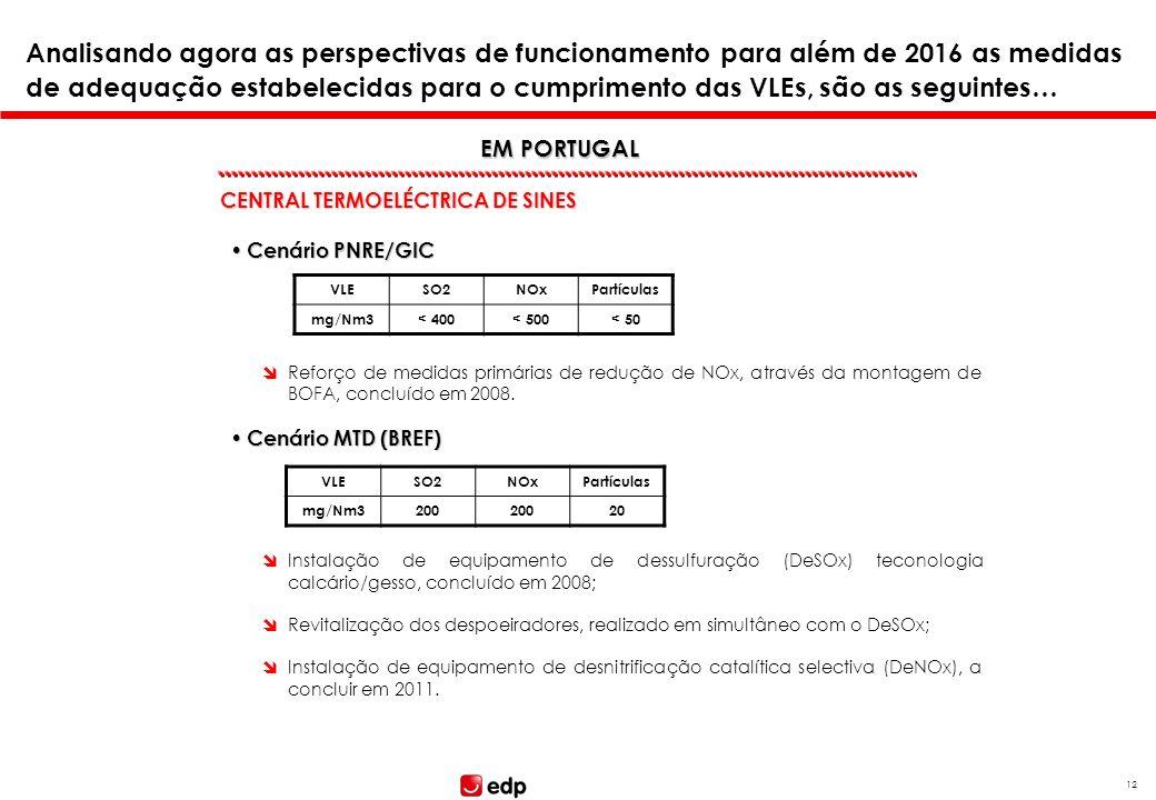 11 Tópicos Caracterização breve do Parque Térmico do Grupo EDP na Península Ibérica Enquadramento face às Directivas PCIP e GIC Regime legal e instrum