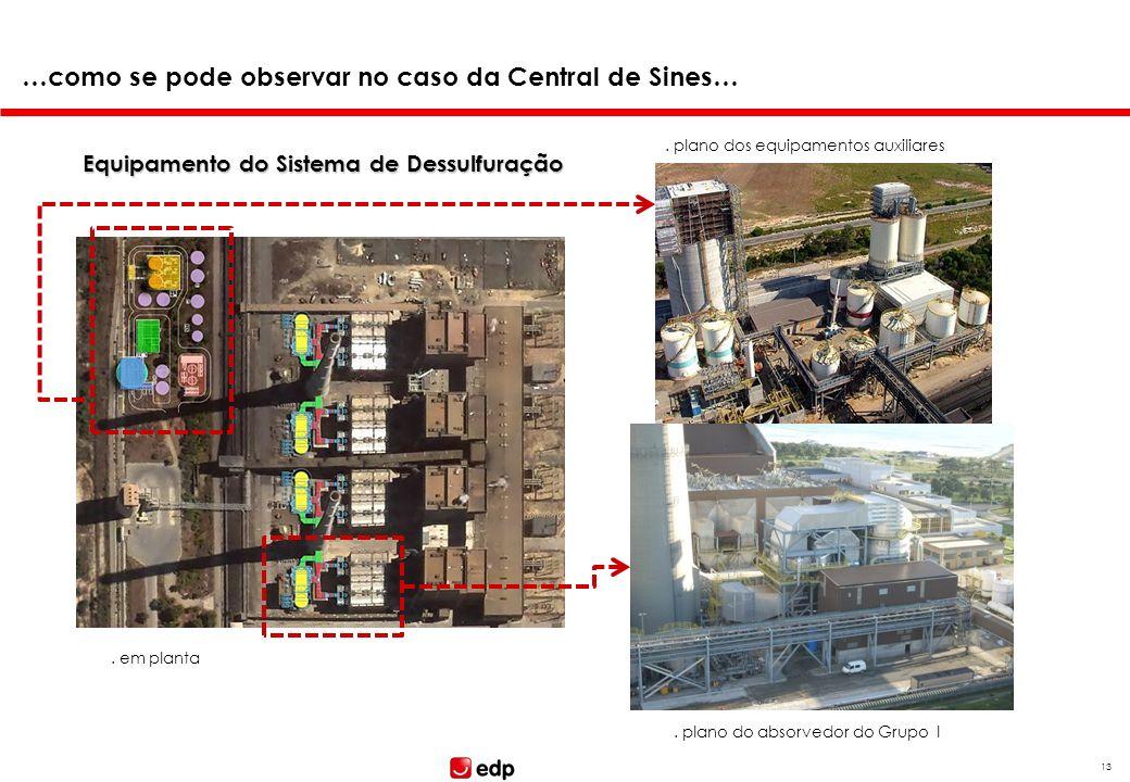 12 EM PORTUGAL CENTRAL TERMOELÉCTRICA DE SINES Cenário PNRE/GIC Cenário PNRE/GIC Reforço de medidas primárias de redução de NOx, através da montagem d