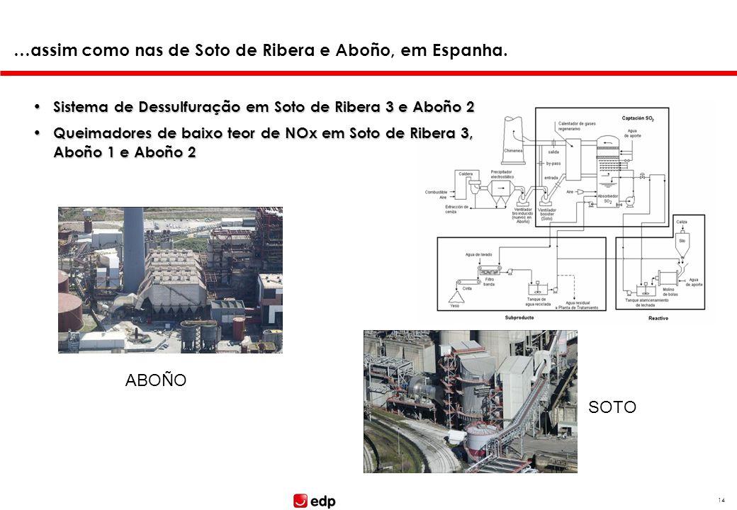 13 …como se pode observar no caso da Central de Sines… Equipamento do Sistema de Dessulfuração Equipamento do Sistema de Dessulfuração. em planta. pla