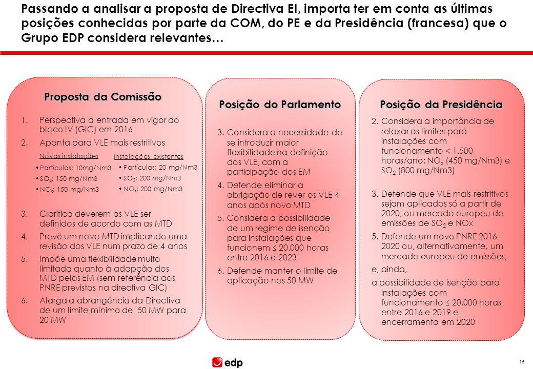 15 Tópicos Caracterização breve do Parque Térmico do Grupo EDP na Península Ibérica Enquadramento face às Directivas PCIP e GIC Regime legal e instrum