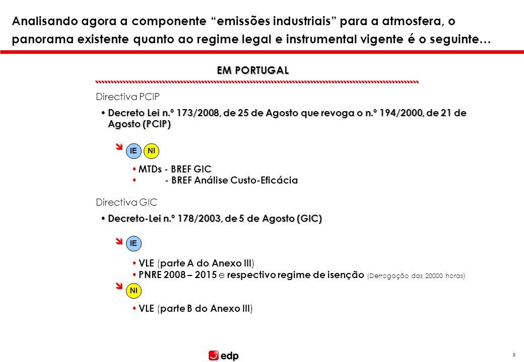 7 Tópicos Caracterização breve do Parque Térmico do Grupo EDP na Península Ibérica Enquadramento face às Directivas PCIP e GIC Regime legal e instrume