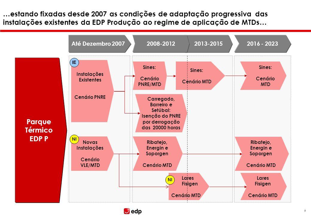 8 EM PORTUGAL Directiva PCIP Decreto Lei n.º 173/2008, de 25 de Agosto que revoga o n.º 194/2000, de 21 de Agosto (PCIP) Decreto Lei n.º 173/2008, de
