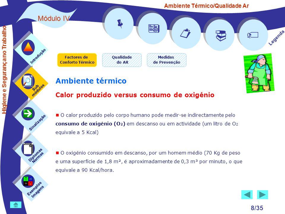 Ambiente Térmico/Qualidade Ar Módulo IV 8/35 Factores de Conforto Térmico Exemplos Imagens Sub módulos Sinalização Diplomas Normas Introdução Qualidad