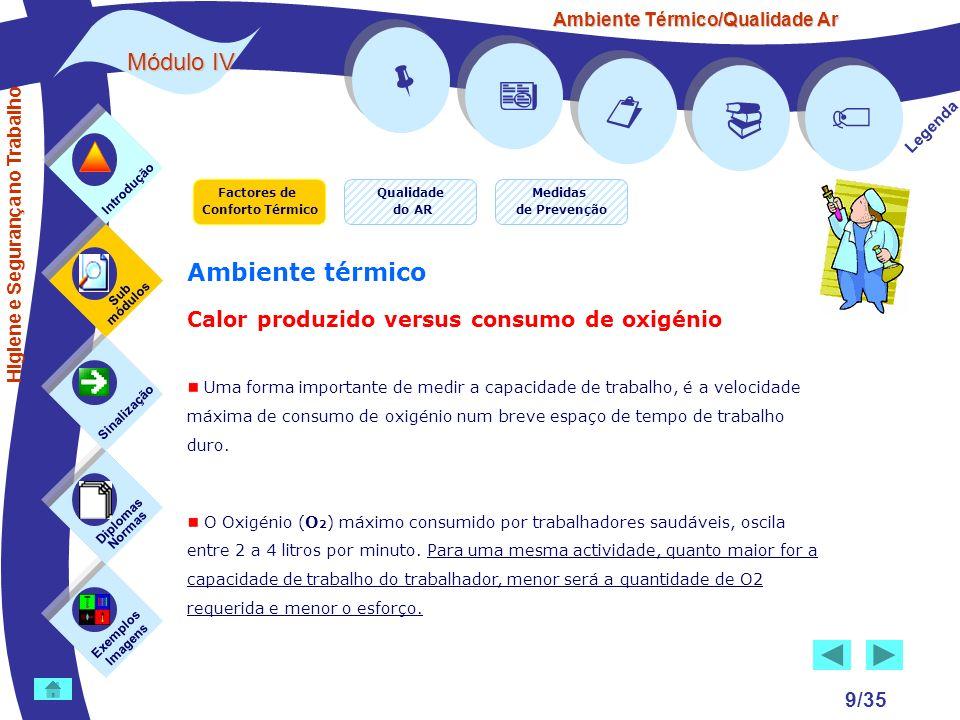 Ambiente Térmico/Qualidade Ar Módulo IV 9/35 Factores de Conforto Térmico Exemplos Imagens Sub módulos Sinalização Diplomas Normas Introdução Qualidad