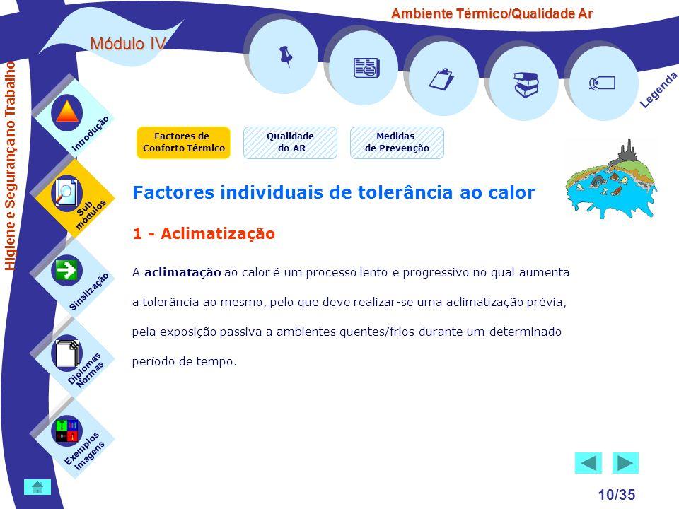 Ambiente Térmico/Qualidade Ar Módulo IV 10/35 Factores de Conforto Térmico Exemplos Imagens Sub módulos Sinalização Diplomas Normas Introdução Qualida