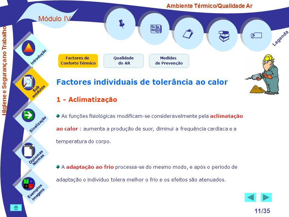 Ambiente Térmico/Qualidade Ar Módulo IV 11/35 Factores de Conforto Térmico Exemplos Imagens Sub módulos Sinalização Diplomas Normas Introdução Qualida