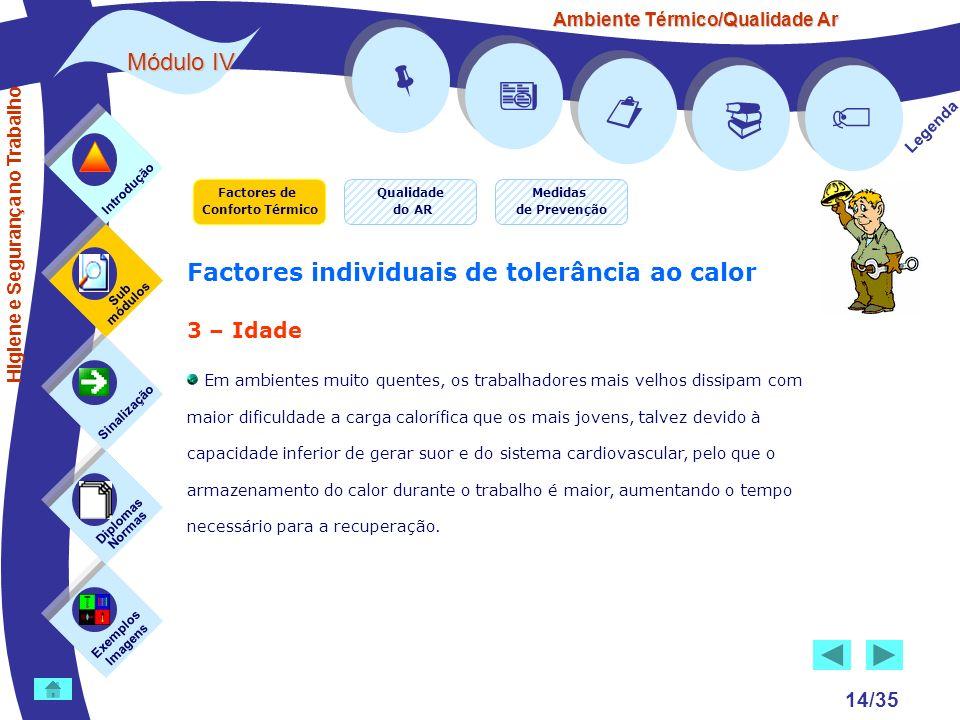 Ambiente Térmico/Qualidade Ar Módulo IV 14/35 Factores de Conforto Térmico Exemplos Imagens Sub módulos Sinalização Diplomas Normas Introdução Qualida