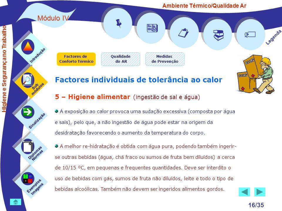 Ambiente Térmico/Qualidade Ar Módulo IV 16/35 Factores de Conforto Térmico Exemplos Imagens Sub módulos Sinalização Diplomas Normas Introdução Qualida