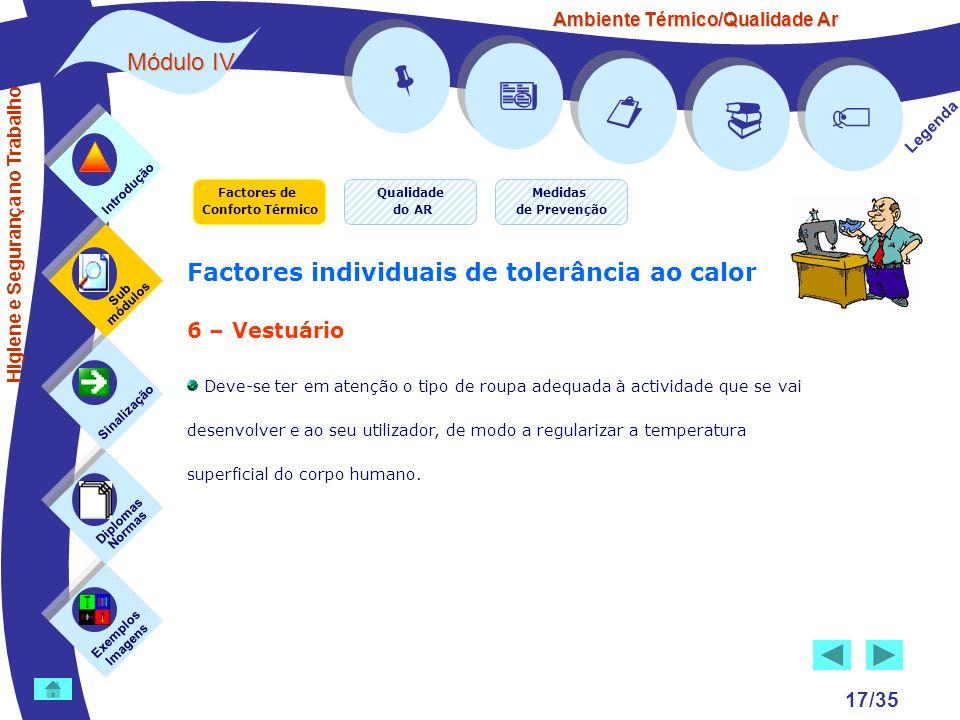 Ambiente Térmico/Qualidade Ar Módulo IV 17/35 Factores de Conforto Térmico Exemplos Imagens Sub módulos Sinalização Diplomas Normas Introdução Qualida