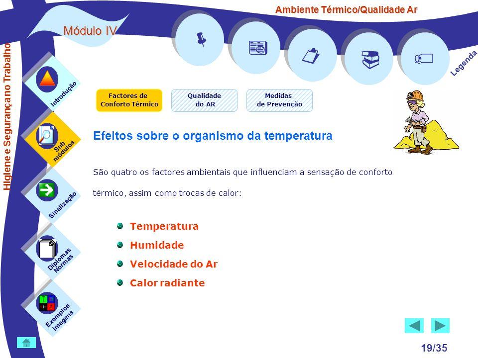 Ambiente Térmico/Qualidade Ar Módulo IV 19/35 Factores de Conforto Térmico Exemplos Imagens Sub módulos Sinalização Diplomas Normas Introdução Qualida