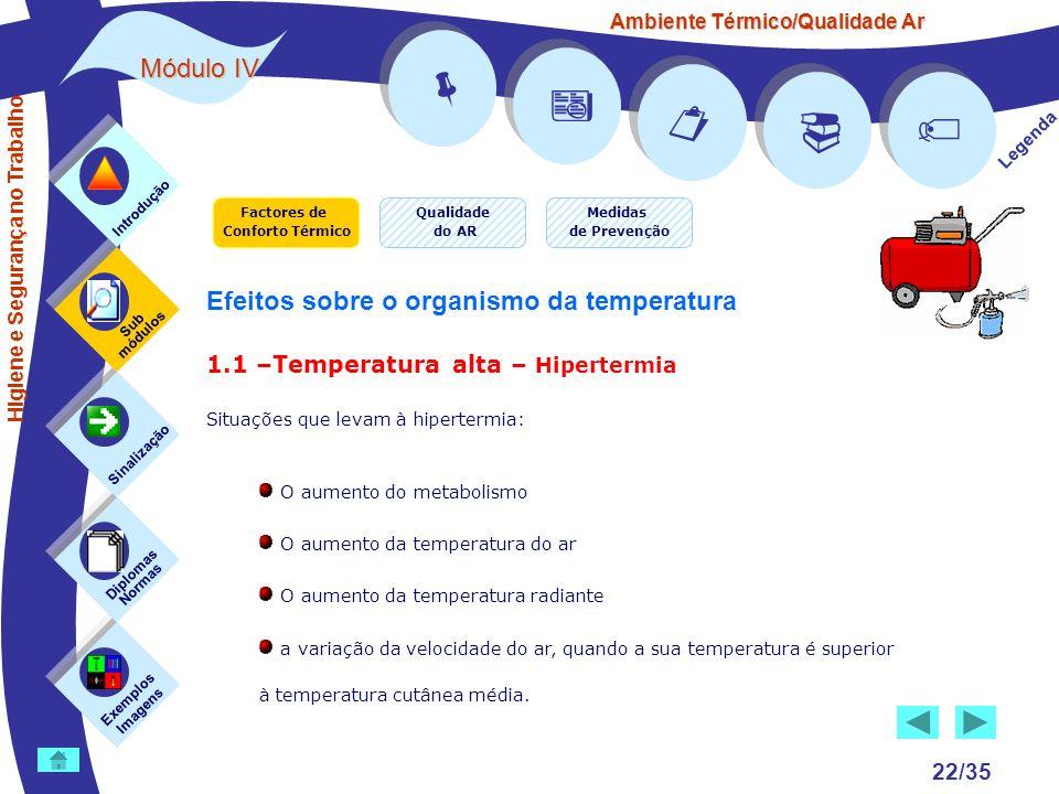Ambiente Térmico/Qualidade Ar Módulo IV 22/35 Factores de Conforto Térmico Exemplos Imagens Sub módulos Sinalização Diplomas Normas Introdução Qualida