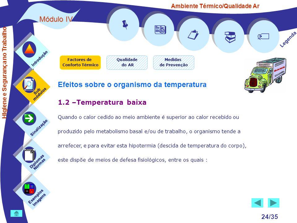 Ambiente Térmico/Qualidade Ar Módulo IV 24/35 Factores de Conforto Térmico Exemplos Imagens Sub módulos Sinalização Diplomas Normas Introdução Qualida
