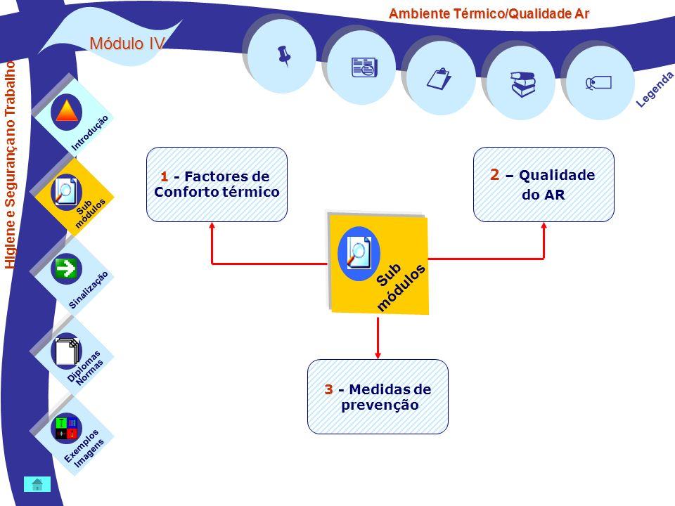 Ambiente Térmico/Qualidade Ar Módulo IV Exemplos Imagens Sub módulos Sinalização Diplomas Normas Introdução 1 - Factores de Conforto térmico 2 – Quali