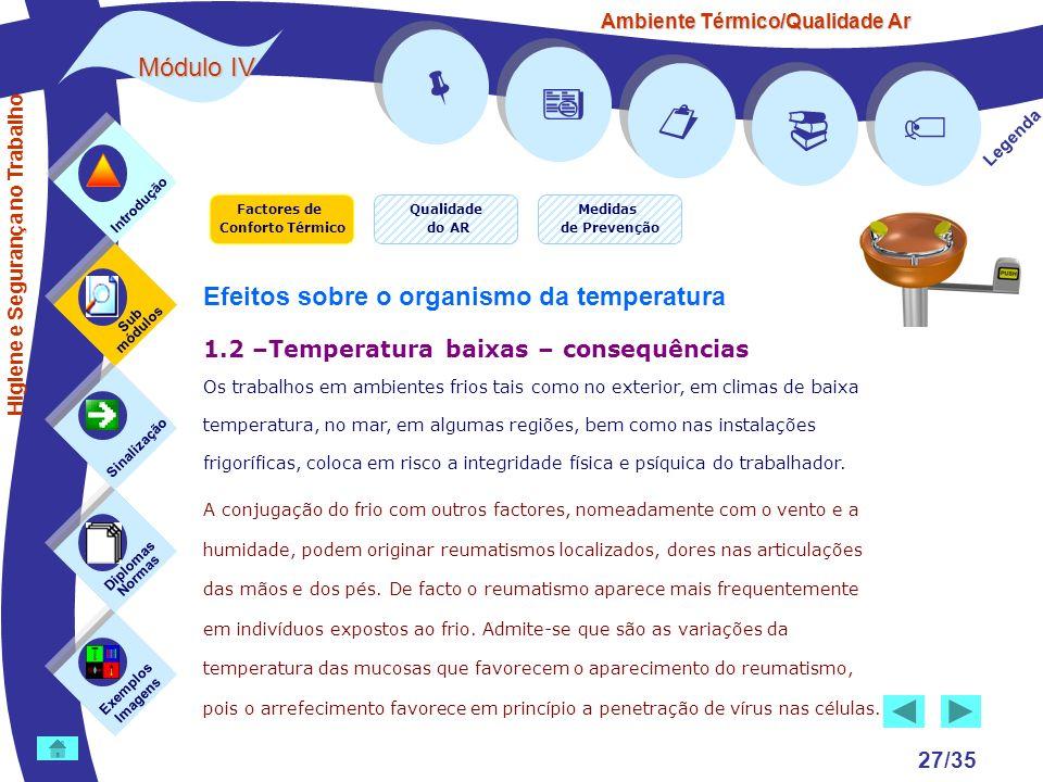 Ambiente Térmico/Qualidade Ar Módulo IV 27/35 Factores de Conforto Térmico Exemplos Imagens Sub módulos Sinalização Diplomas Normas Introdução Qualida