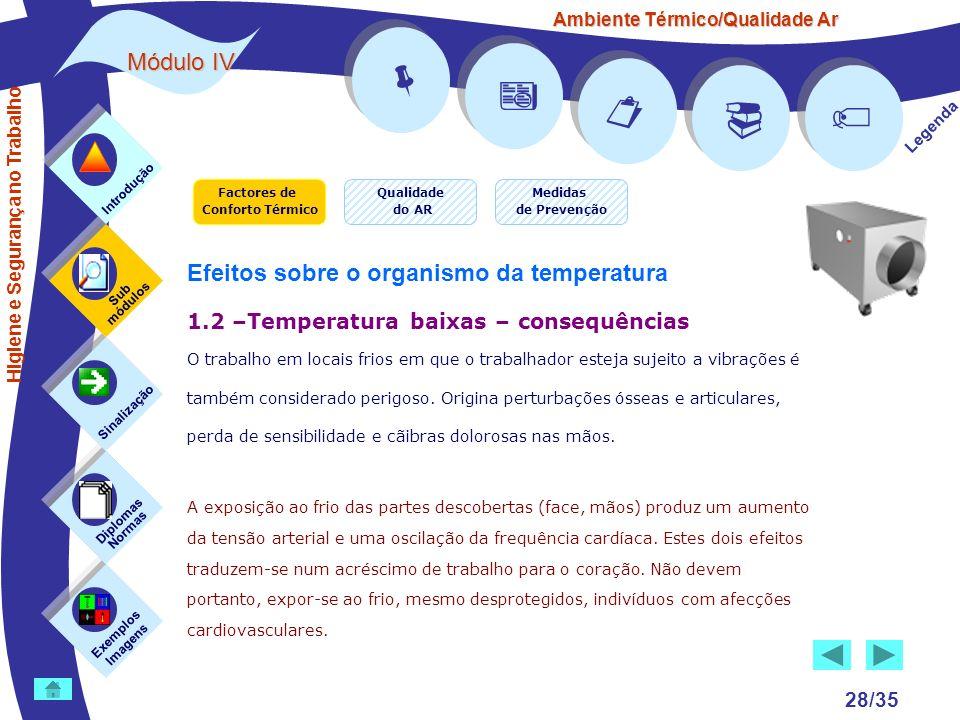 Ambiente Térmico/Qualidade Ar Módulo IV 28/35 Factores de Conforto Térmico Exemplos Imagens Sub módulos Sinalização Diplomas Normas Introdução Qualida