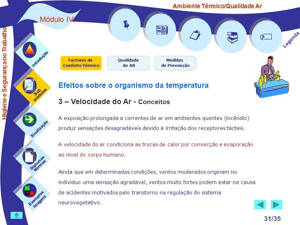 Ambiente Térmico/Qualidade Ar Módulo IV 31/35 Factores de Conforto Térmico Exemplos Imagens Sub módulos Sinalização Diplomas Normas Introdução Qualida