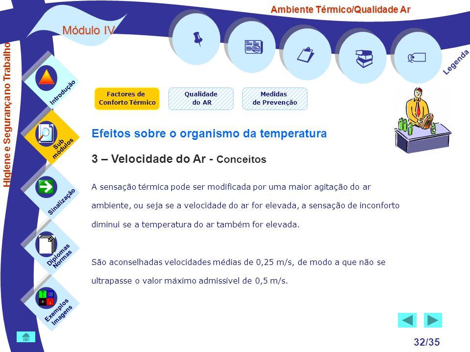 Ambiente Térmico/Qualidade Ar Módulo IV 32/35 Factores de Conforto Térmico Exemplos Imagens Sub módulos Sinalização Diplomas Normas Introdução Qualida