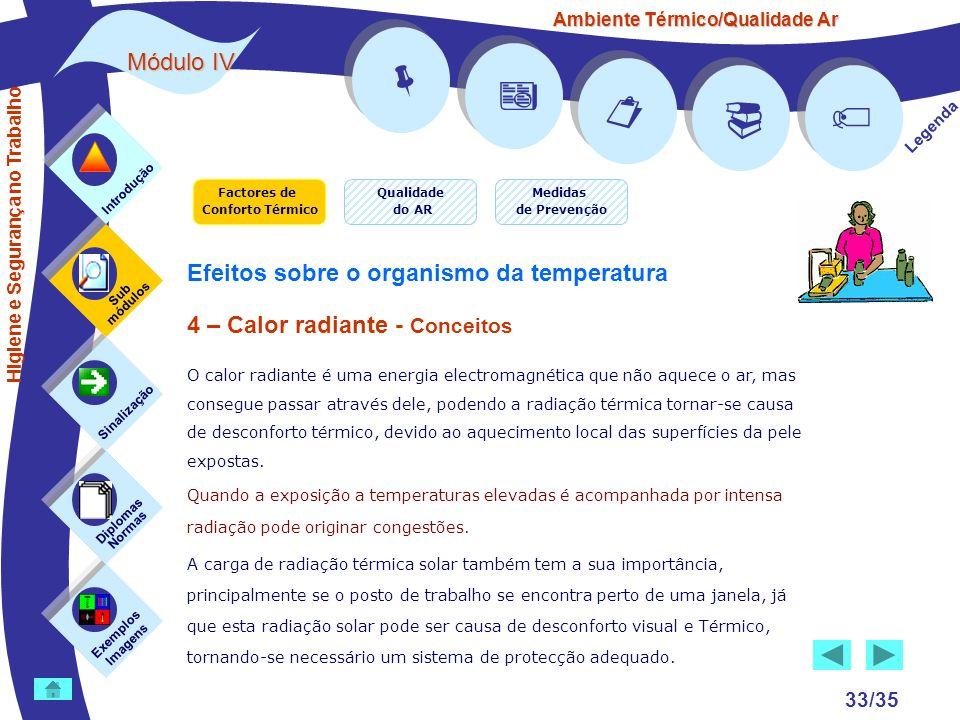 Ambiente Térmico/Qualidade Ar Módulo IV 33/35 Factores de Conforto Térmico Exemplos Imagens Sub módulos Sinalização Diplomas Normas Introdução Qualida