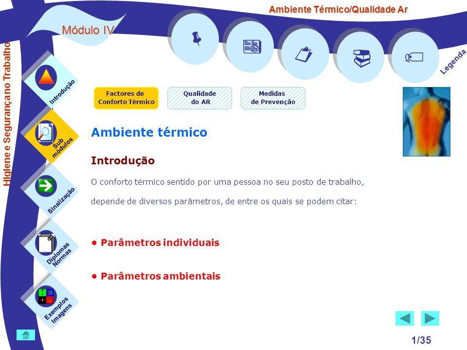 Ambiente Térmico/Qualidade Ar Módulo IV 1/35 Factores de Conforto Térmico Exemplos Imagens Sub módulos Sinalização Diplomas Normas Introdução Qualidad