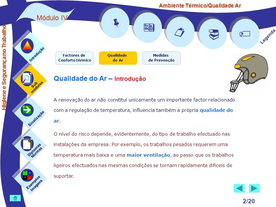 Ambiente Térmico/Qualidade Ar Módulo IV 2/20 Exemplos Imagens Sub módulos Sinalização Diplomas Normas Introdução Legenda Higiene e Segurança no Trabal