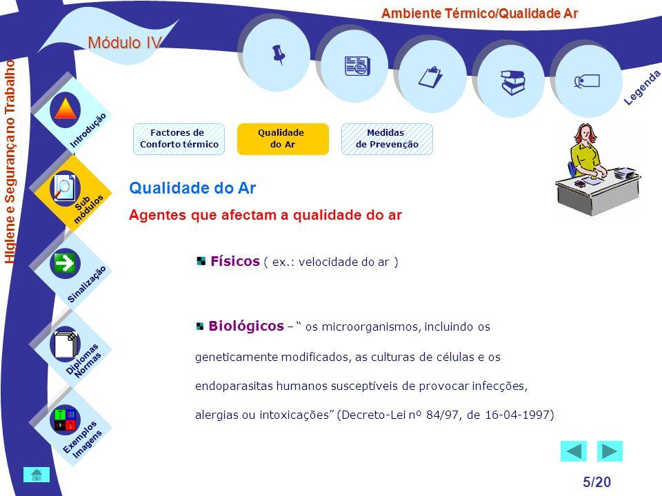 Ambiente Térmico/Qualidade Ar Módulo IV 5/20 Exemplos Imagens Sub módulos Sinalização Diplomas Normas Introdução Legenda Higiene e Segurança no Trabal