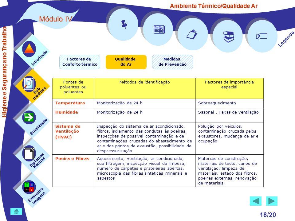 Ambiente Térmico/Qualidade Ar Módulo IV 18/20 Exemplos Imagens Sub módulos Sinalização Diplomas Normas Introdução Legenda Higiene e Segurança no Traba