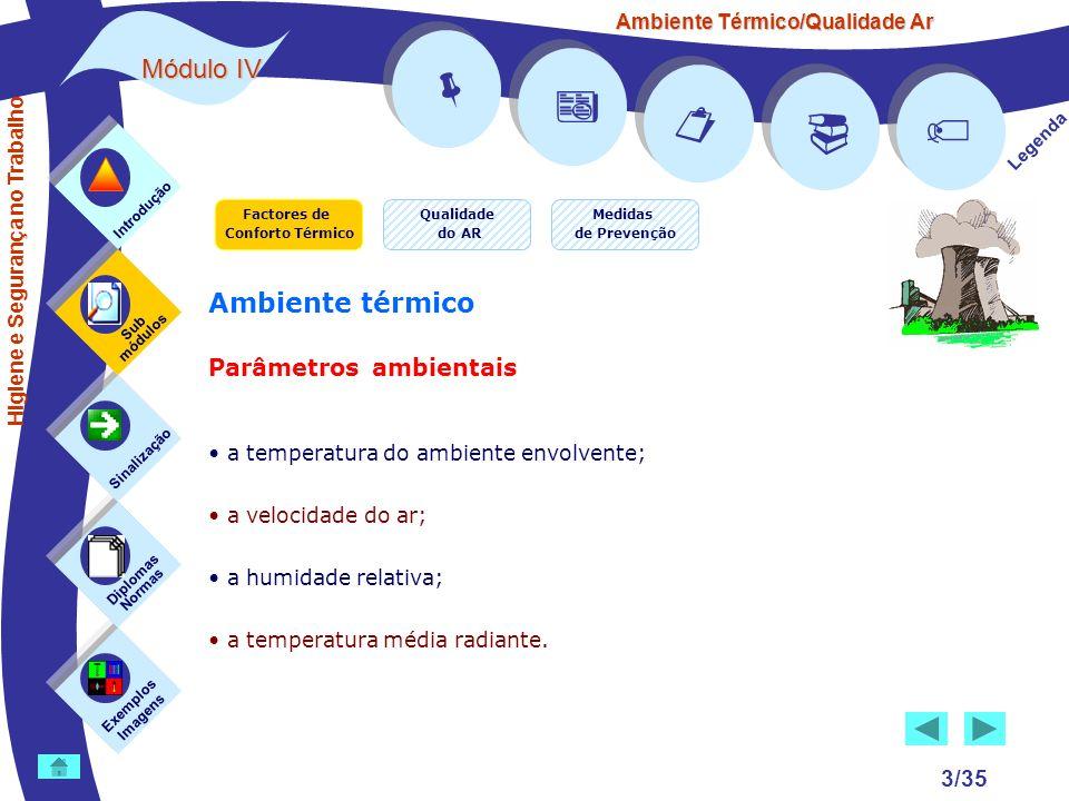 Ambiente Térmico/Qualidade Ar Módulo IV 3/35 Factores de Conforto Térmico Exemplos Imagens Sub módulos Sinalização Diplomas Normas Introdução Qualidad