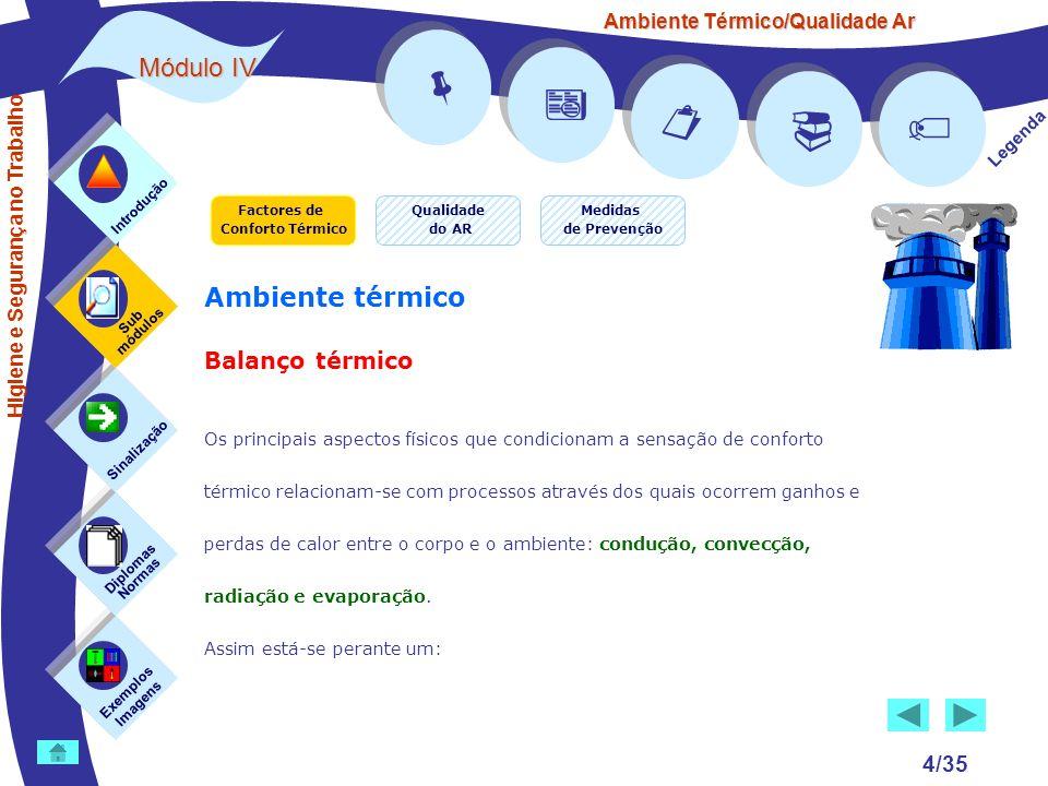 Ambiente Térmico/Qualidade Ar Módulo IV 4/35 Factores de Conforto Térmico Exemplos Imagens Sub módulos Sinalização Diplomas Normas Introdução Qualidad