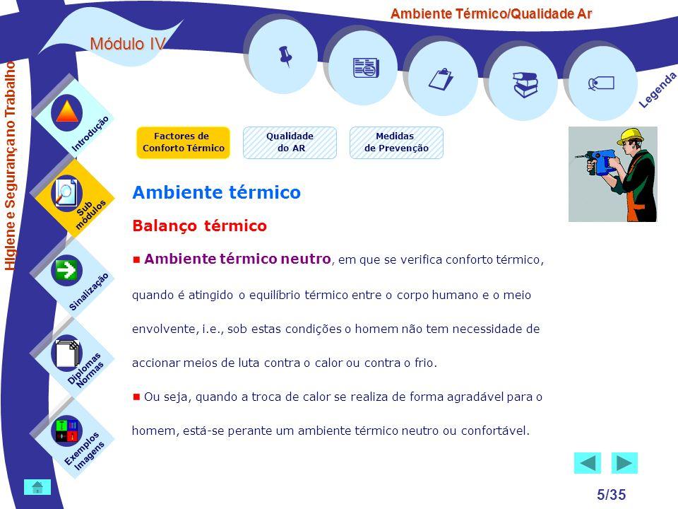 Ambiente Térmico/Qualidade Ar Módulo IV 5/35 Factores de Conforto Térmico Exemplos Imagens Sub módulos Sinalização Diplomas Normas Introdução Qualidad