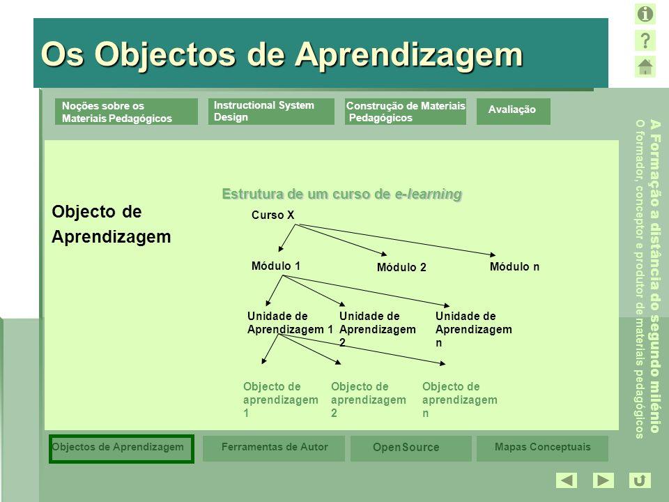Mapas Conceptuais OpenSource Ferramentas de AutorObjectos de Aprendizagem A Formação a distância do segundo milénio O formador, conceptor e produtor de materiais pedagógicos Avaliação Noções sobre os Materiais Pedagógicos Instructional System Design Construção de Materiais Pedagógicos Os Objectos de Aprendizagem Objecto de Aprendizagem Estrutura de um curso de e-learning Curso X Módulo 1 Unidade de Aprendizagem 1 Objecto de aprendizagem 1 Módulo 2 Módulo n Unidade de Aprendizagem 2 Unidade de Aprendizagem n Objecto de aprendizagem 2 Objecto de aprendizagem n
