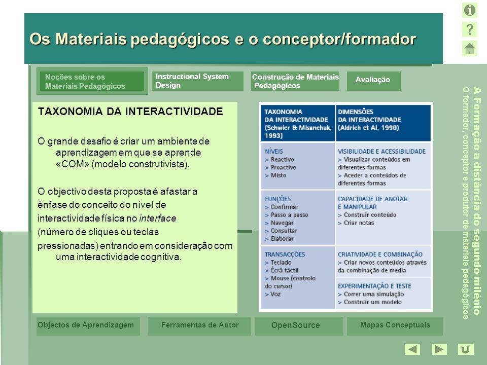 Mapas Conceptuais OpenSource Ferramentas de AutorObjectos de Aprendizagem A Formação a distância do segundo milénio O formador, conceptor e produtor d