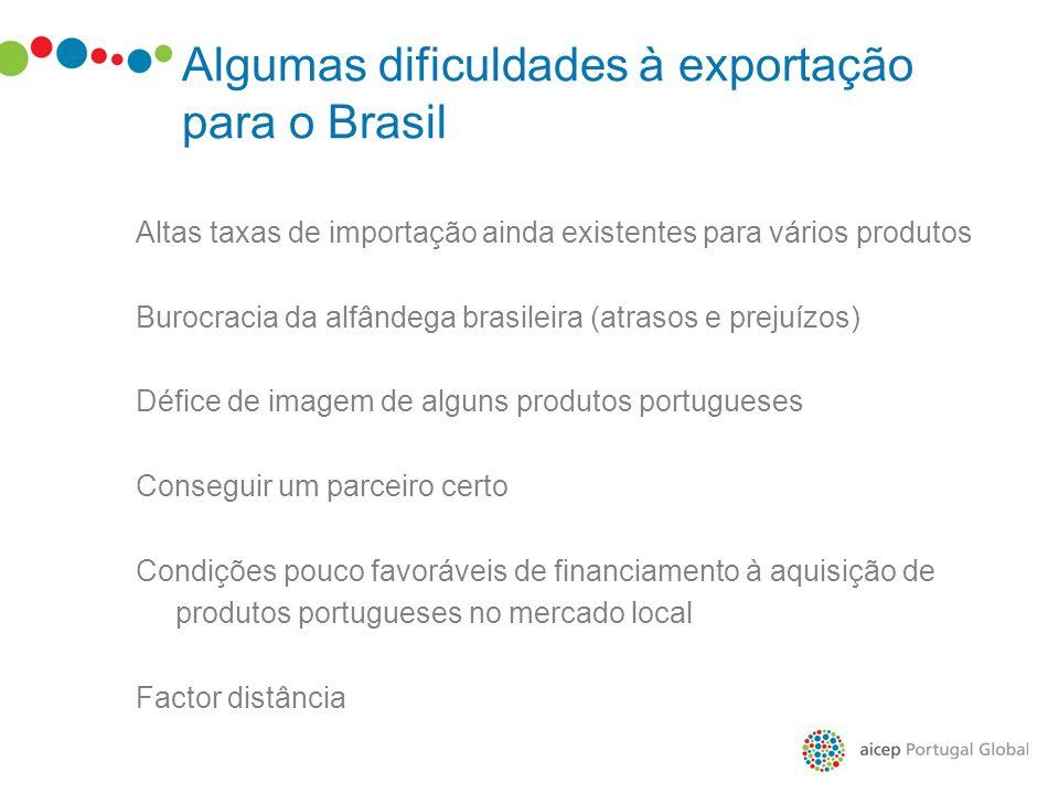 Altas taxas de importação ainda existentes para vários produtos Burocracia da alfândega brasileira (atrasos e prejuízos) Défice de imagem de alguns pr