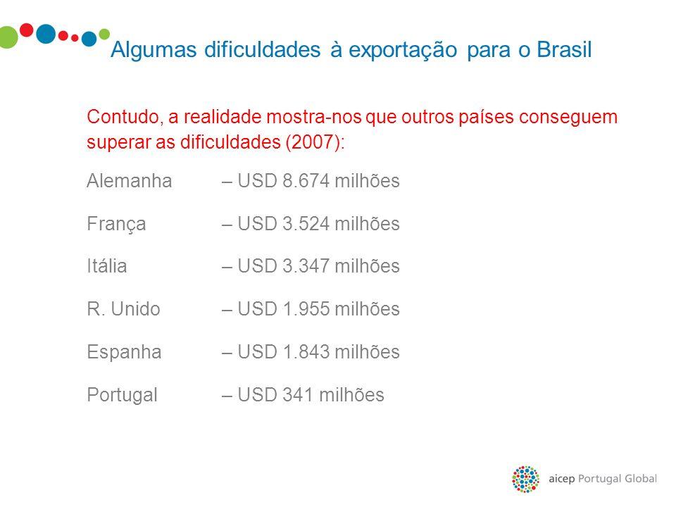 Alemanha – USD 8.674 milhões França – USD 3.524 milhões Itália – USD 3.347 milhões R. Unido – USD 1.955 milhões Espanha – USD 1.843 milhões Portugal –