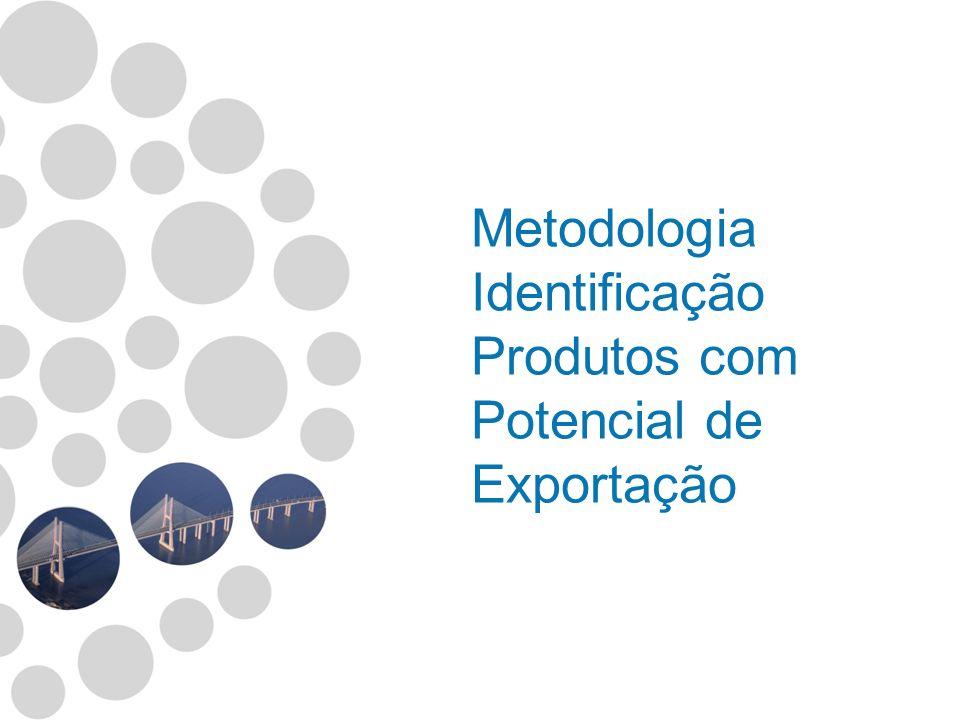 Metodologia Identificação Produtos com Potencial de Exportação