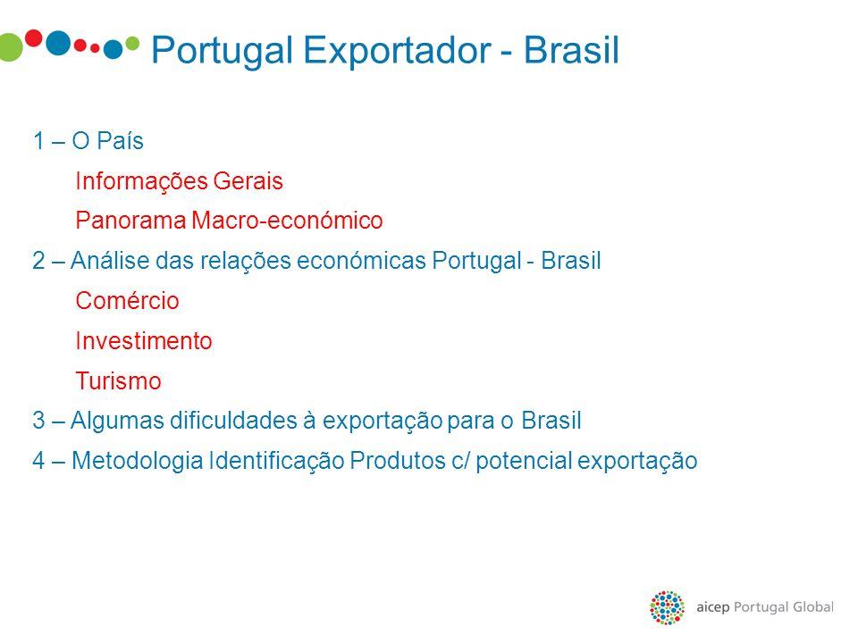 Portugal Exportador - Brasil 1 – O País Informações Gerais Panorama Macro-económico 2 – Análise das relações económicas Portugal - Brasil Comércio Inv