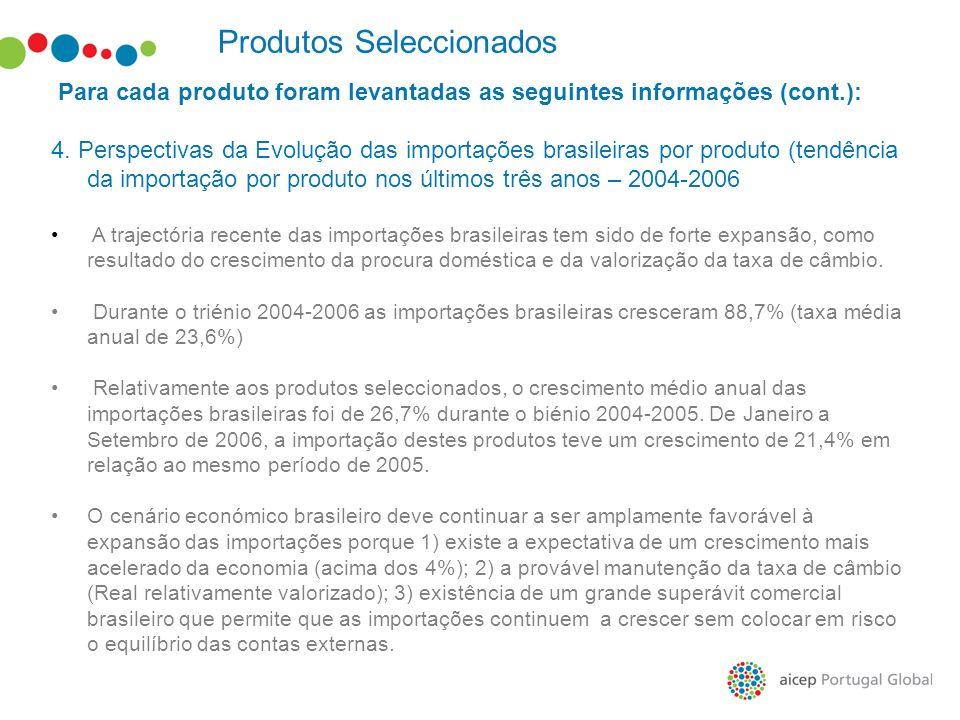 Produtos Seleccionados Para cada produto foram levantadas as seguintes informações (cont.): 4. Perspectivas da Evolução das importações brasileiras po